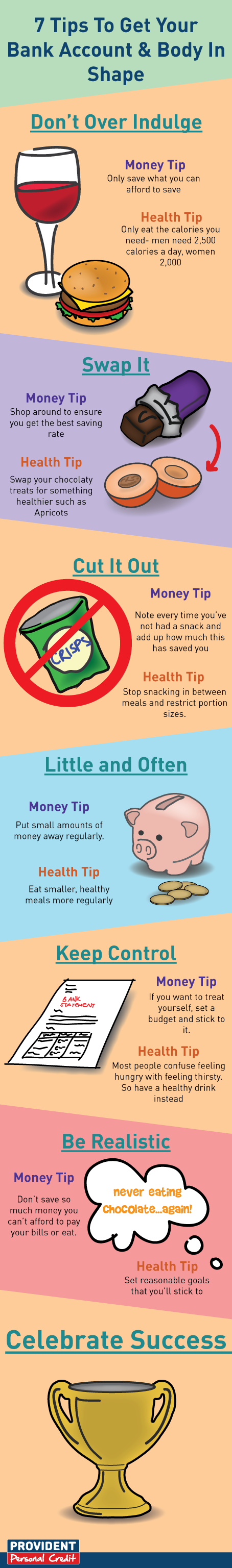 Infographic on how to keep your body and bank balance in shape